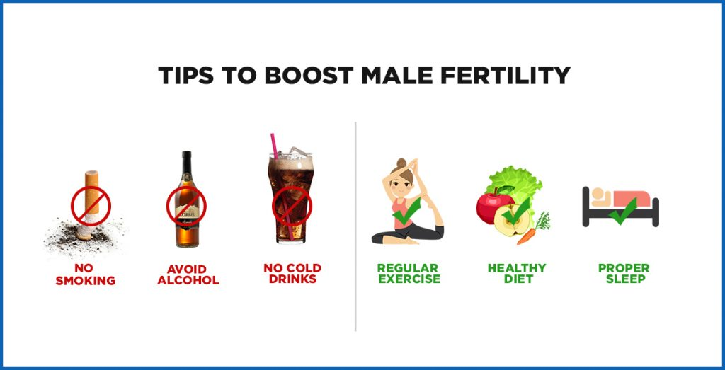 http://fertilityclinicmumbai.com/wp-content/uploads/2018/09/Tips-to-boost-male-fertility-1024x523.jpg